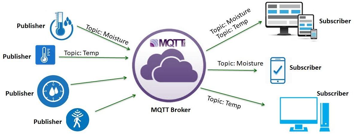 MQTT.jpg